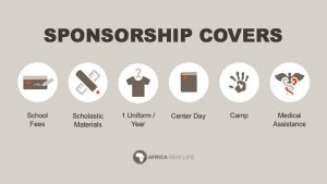 What Sponsorship Covers